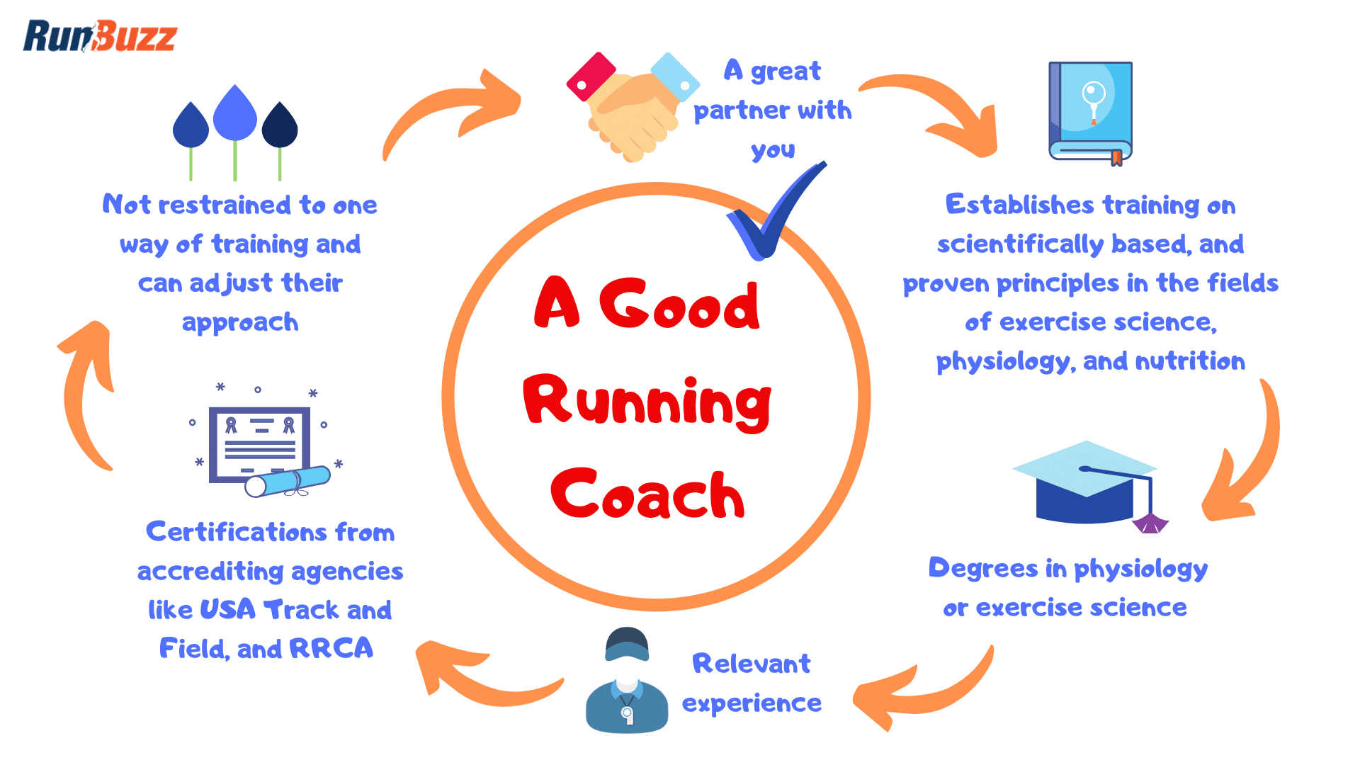 A-Good-Running-Coach